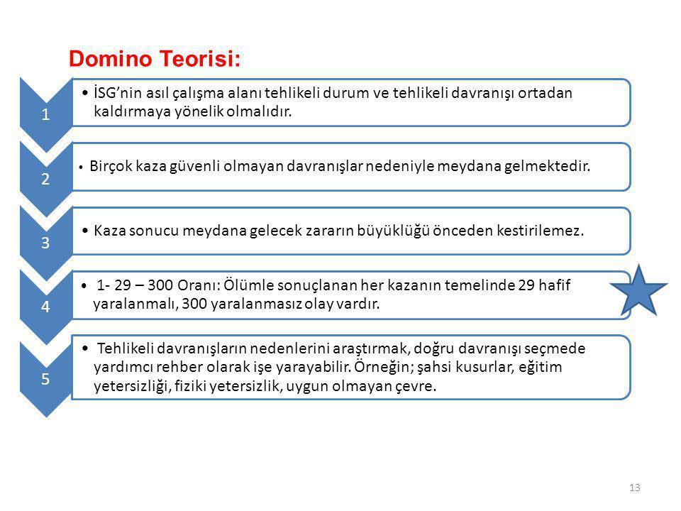 Domino Teorisi: 1. İSG'nin asıl çalışma alanı tehlikeli durum ve tehlikeli davranışı ortadan kaldırmaya yönelik olmalıdır.