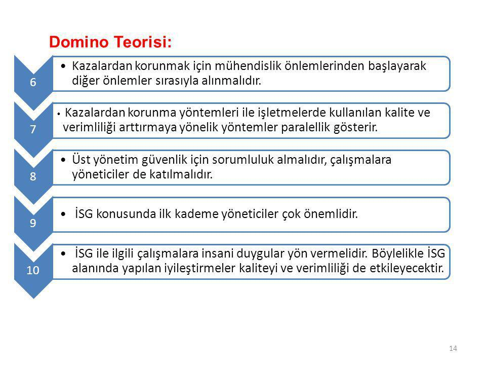 Domino Teorisi: 6. Kazalardan korunmak için mühendislik önlemlerinden başlayarak diğer önlemler sırasıyla alınmalıdır.