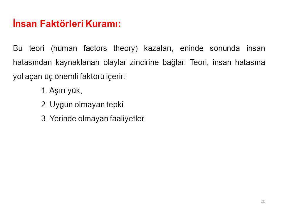 İnsan Faktörleri Kuramı: