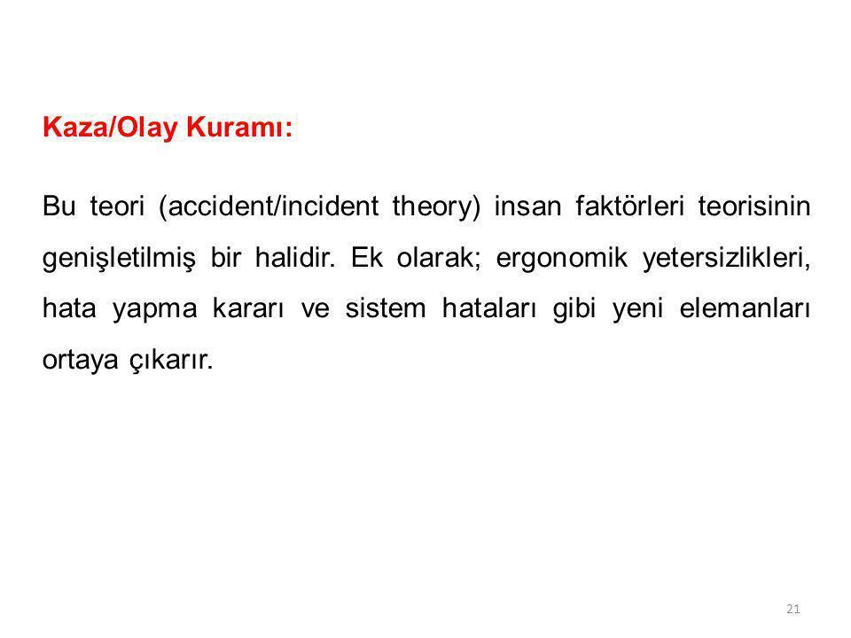 Kaza/Olay Kuramı: