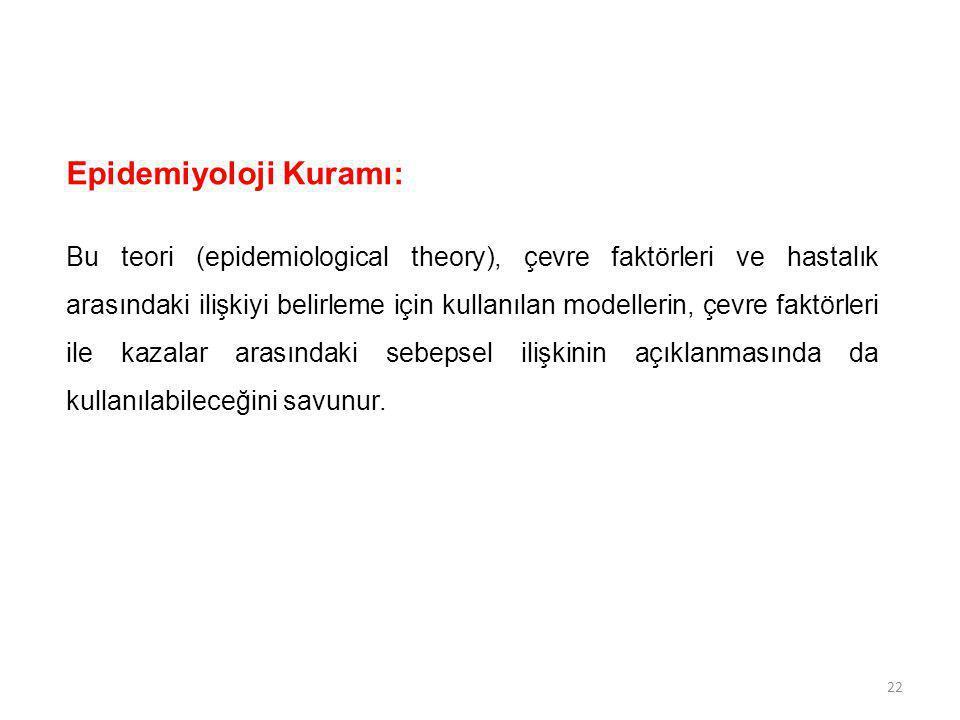 Epidemiyoloji Kuramı: