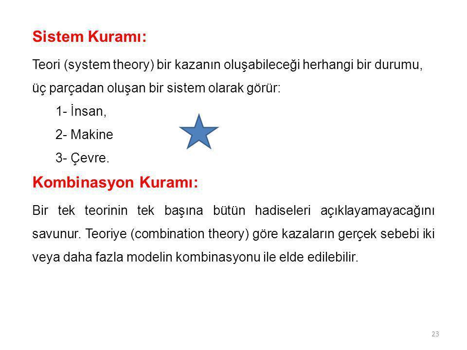 Sistem Kuramı: Kombinasyon Kuramı: