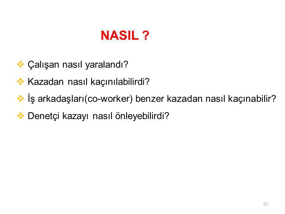NASIL Çalışan nasıl yaralandı Kazadan nasıl kaçınılabilirdi