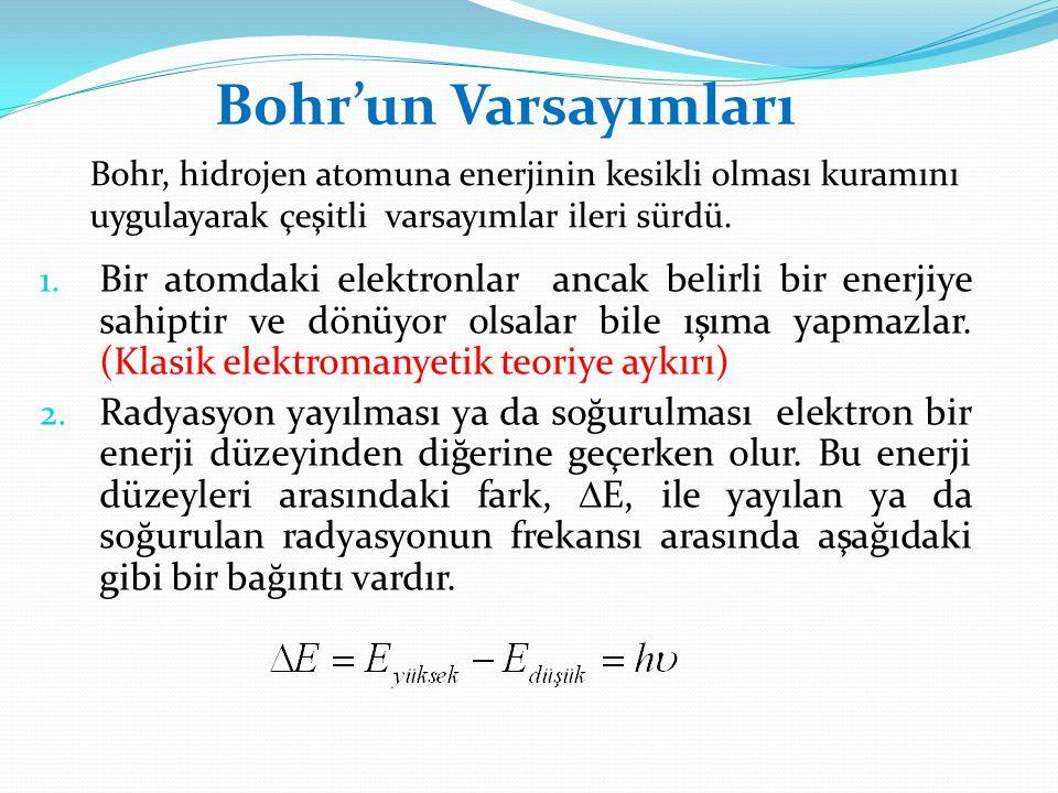 Bohr'un Varsayımları Bohr, hidrojen atomuna enerjinin kesikli olması kuramını uygulayarak çeşitli varsayımlar ileri sürdü.