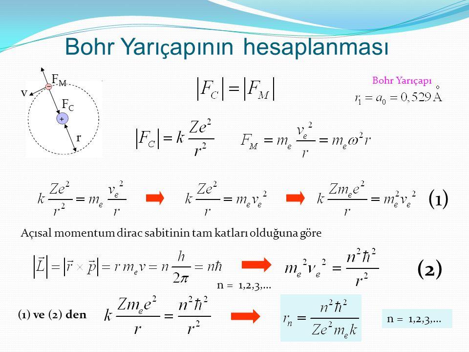 Bohr Yarıçapının hesaplanması