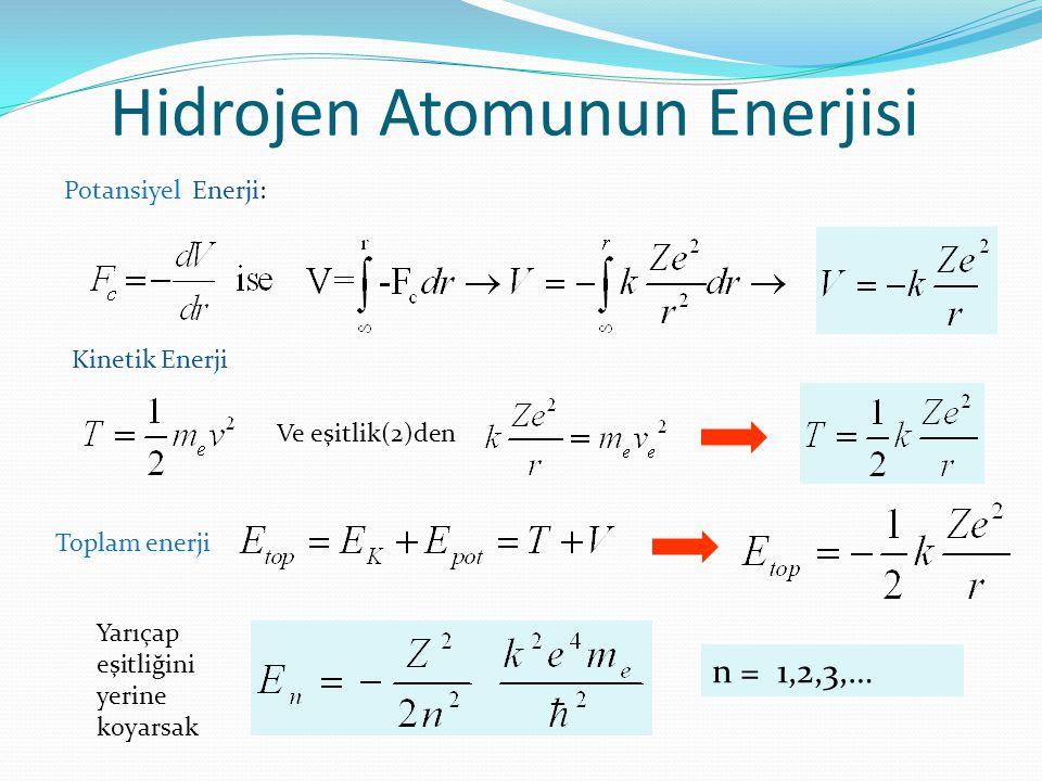 Hidrojen Atomunun Enerjisi