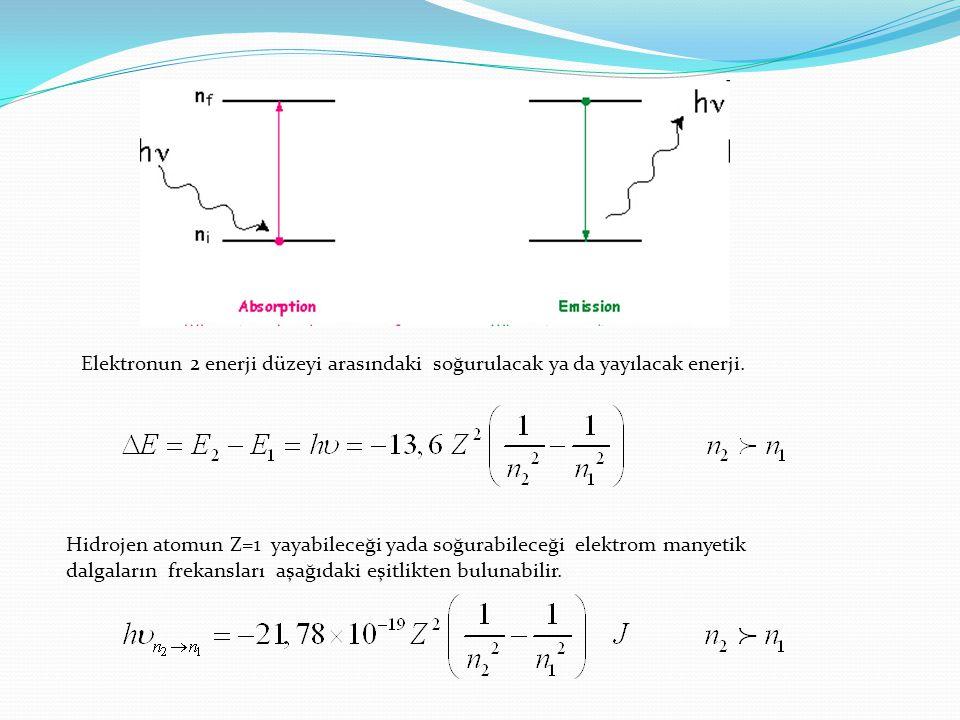Elektronun 2 enerji düzeyi arasındaki soğurulacak ya da yayılacak enerji.