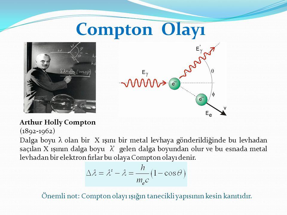 Önemli not: Compton olayı ışığın tanecikli yapısının kesin kanıtıdır.