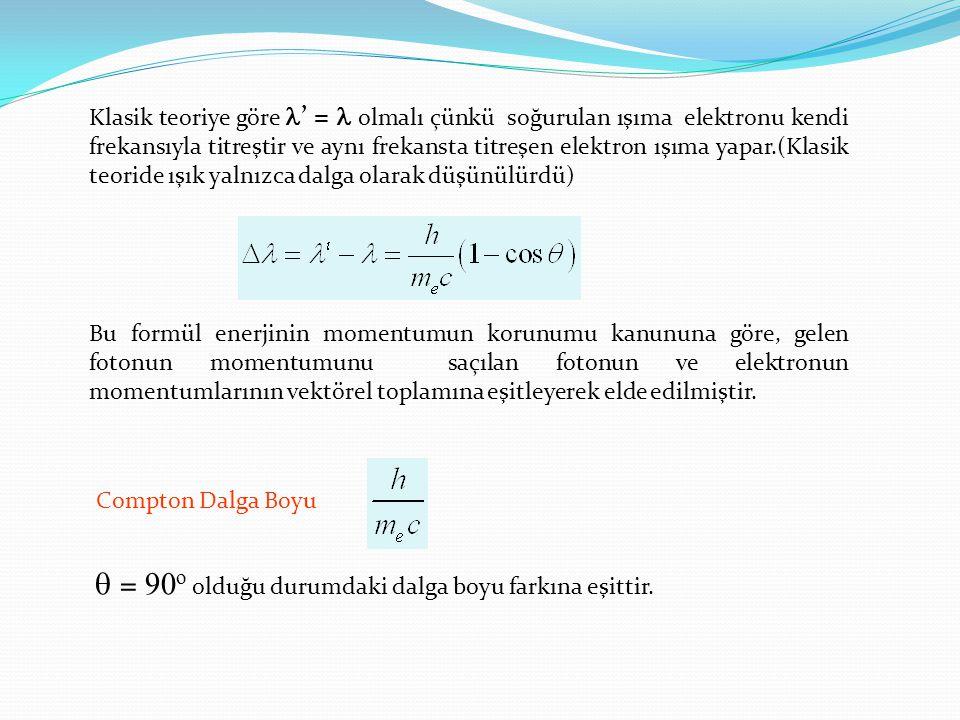 q = 90o olduğu durumdaki dalga boyu farkına eşittir.
