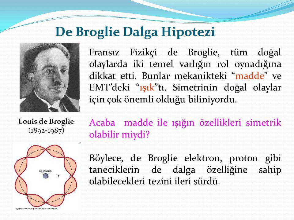 De Broglie Dalga Hipotezi