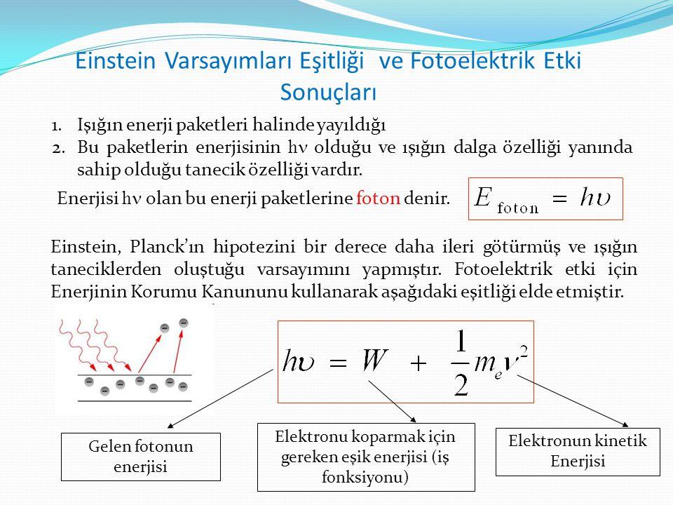 Einstein Varsayımları Eşitliği ve Fotoelektrik Etki Sonuçları