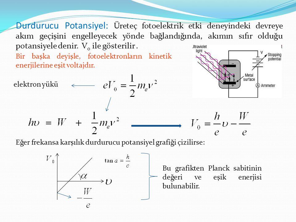 Durdurucu Potansiyel: Üreteç fotoelektrik etki deneyindeki devreye akım geçişini engelleyecek yönde bağlandığında, akımın sıfır olduğu potansiyele denir. V0 ile gösterilir .