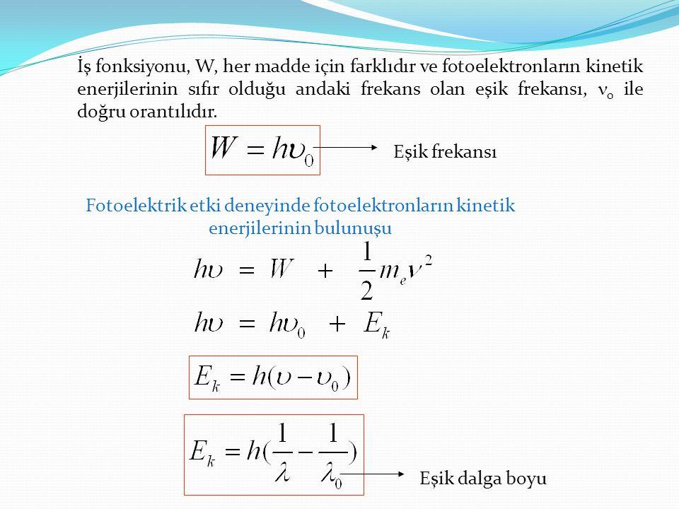 İş fonksiyonu, W, her madde için farklıdır ve fotoelektronların kinetik enerjilerinin sıfır olduğu andaki frekans olan eşik frekansı, n0 ile doğru orantılıdır.
