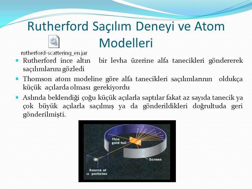 Rutherford Saçılım Deneyi ve Atom Modelleri