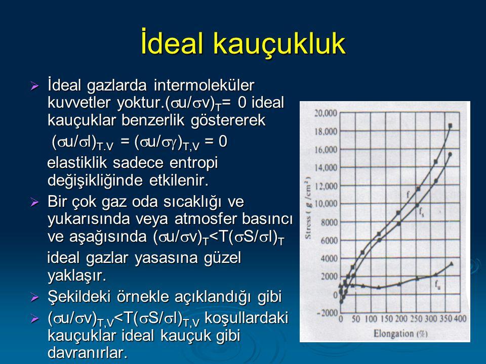 İdeal kauçukluk İdeal gazlarda intermoleküler kuvvetler yoktur.(u/v)T= 0 ideal kauçuklar benzerlik göstererek.