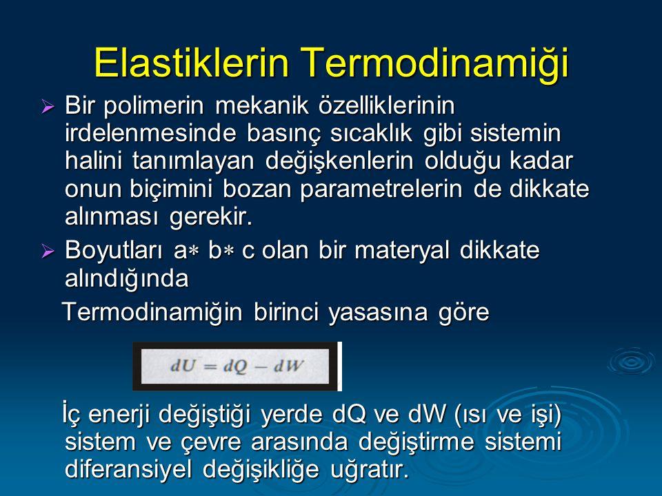 Elastiklerin Termodinamiği