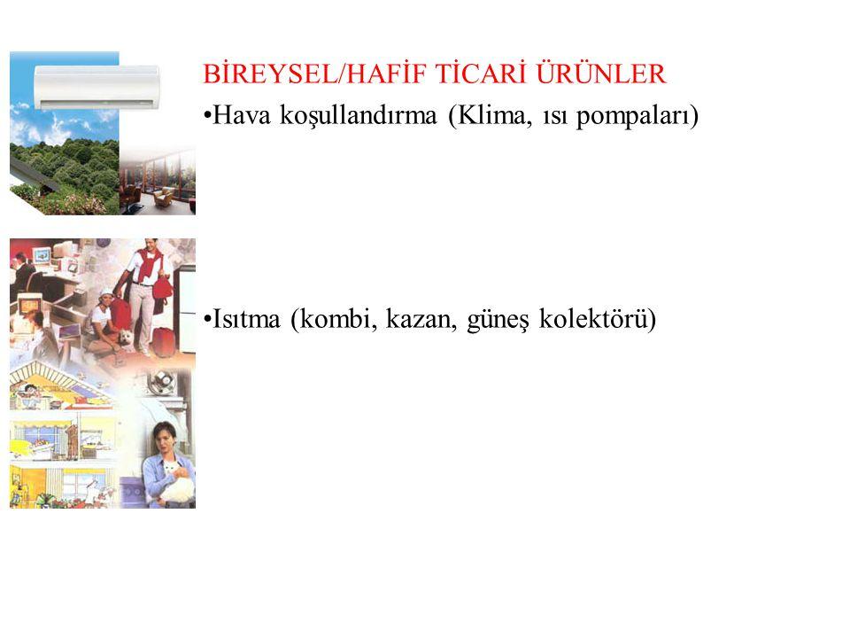 BİREYSEL/HAFİF TİCARİ ÜRÜNLER