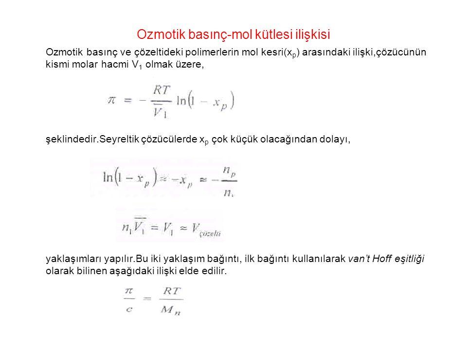 Ozmotik basınç-mol kütlesi ilişkisi