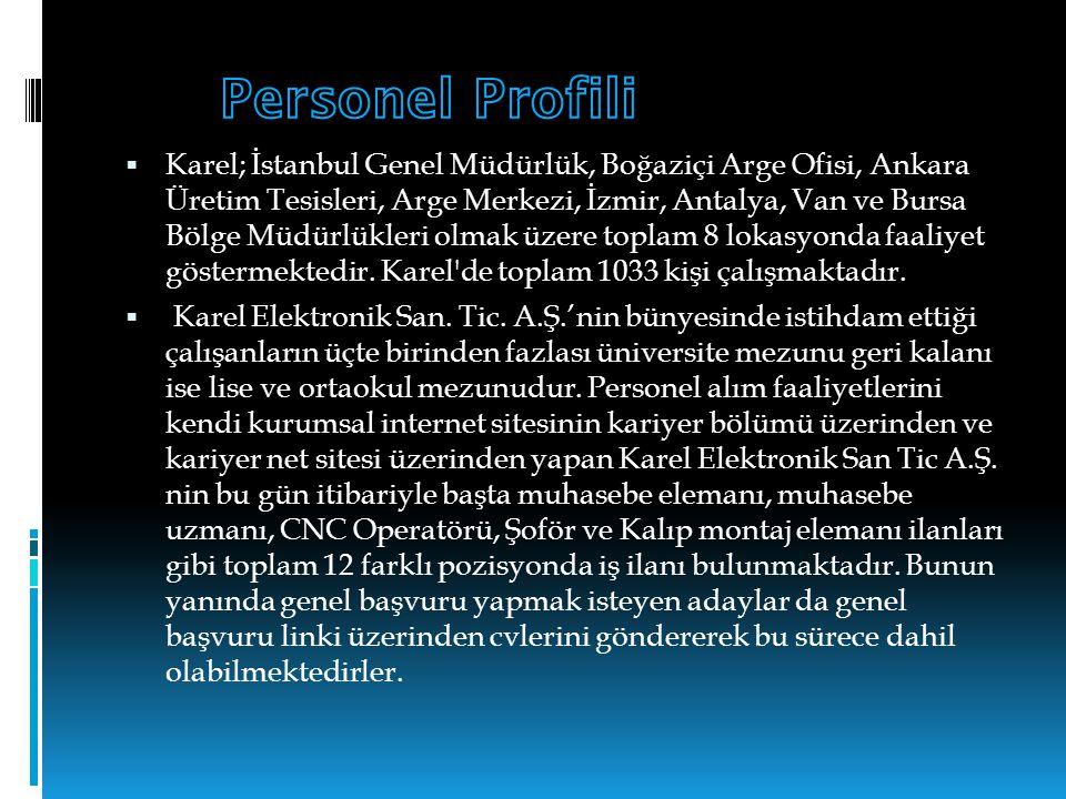Personel Profili