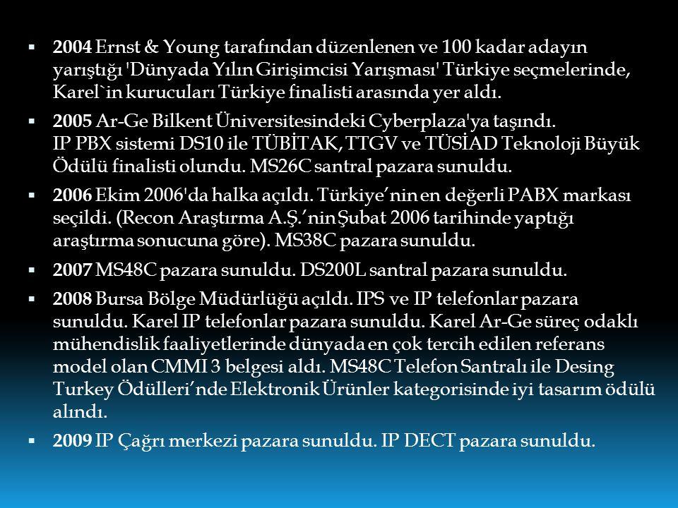 2004 Ernst & Young tarafından düzenlenen ve 100 kadar adayın yarıştığı Dünyada Yılın Girişimcisi Yarışması Türkiye seçmelerinde, Karel`in kurucuları Türkiye finalisti arasında yer aldı.