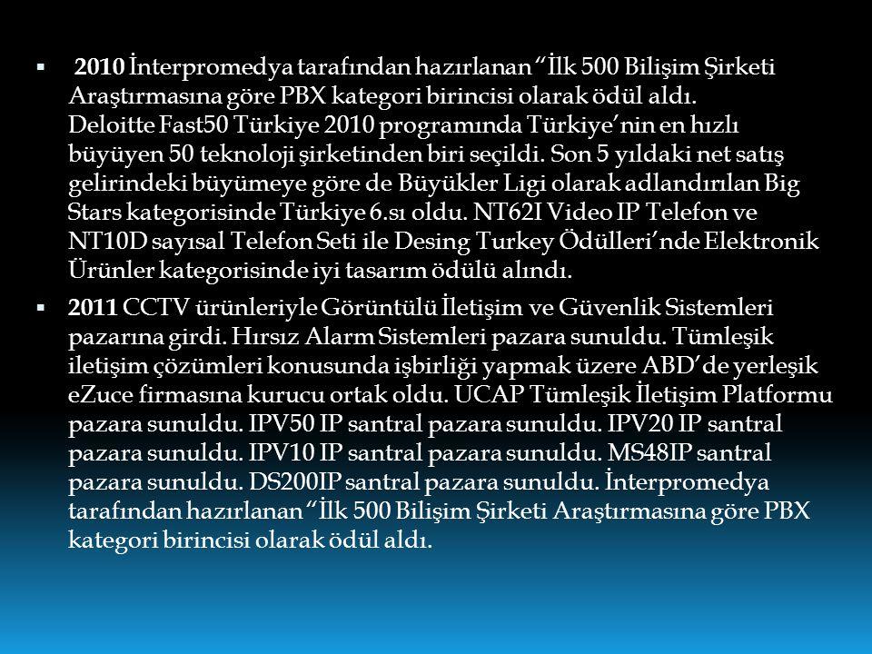 2010 İnterpromedya tarafından hazırlanan İlk 500 Bilişim Şirketi Araştırmasına göre PBX kategori birincisi olarak ödül aldı. Deloitte Fast50 Türkiye 2010 programında Türkiye'nin en hızlı büyüyen 50 teknoloji şirketinden biri seçildi. Son 5 yıldaki net satış gelirindeki büyümeye göre de Büyükler Ligi olarak adlandırılan Big Stars kategorisinde Türkiye 6.sı oldu. NT62I Video IP Telefon ve NT10D sayısal Telefon Seti ile Desing Turkey Ödülleri'nde Elektronik Ürünler kategorisinde iyi tasarım ödülü alındı.