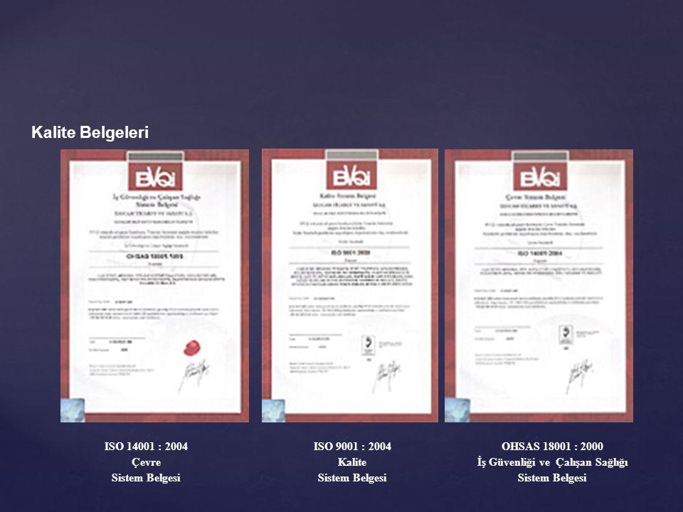 Kalite Belgeleri ISO 14001 : 2004 Çevre Sistem Belgesi