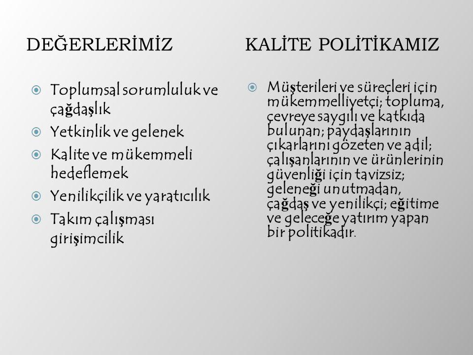 DEĞERLERİMİZ KALİTE POLİTİKAMIZ
