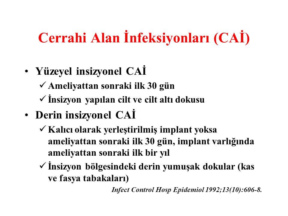 Cerrahi Alan İnfeksiyonları (CAİ)
