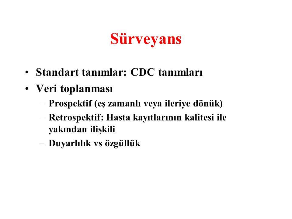 Sürveyans Standart tanımlar: CDC tanımları Veri toplanması