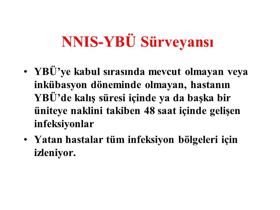 NNIS-YBÜ Sürveyansı