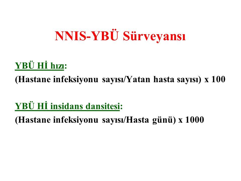 NNIS-YBÜ Sürveyansı YBÜ Hİ hızı: