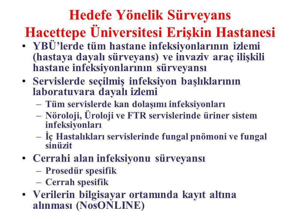Hedefe Yönelik Sürveyans Hacettepe Üniversitesi Erişkin Hastanesi
