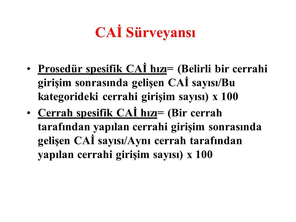CAİ Sürveyansı Prosedür spesifik CAİ hızı= (Belirli bir cerrahi girişim sonrasında gelişen CAİ sayısı/Bu kategorideki cerrahi girişim sayısı) x 100.