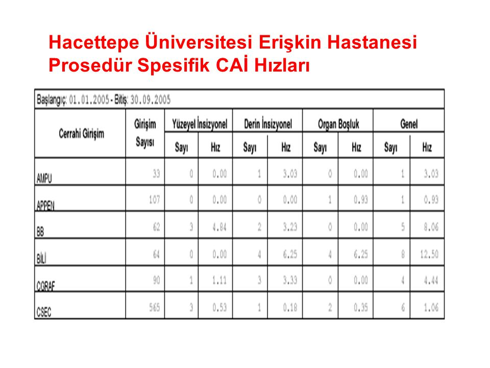 Hacettepe Üniversitesi Erişkin Hastanesi