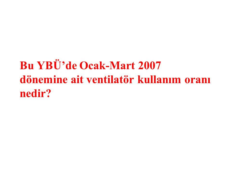 Bu YBÜ'de Ocak-Mart 2007 dönemine ait ventilatör kullanım oranı nedir