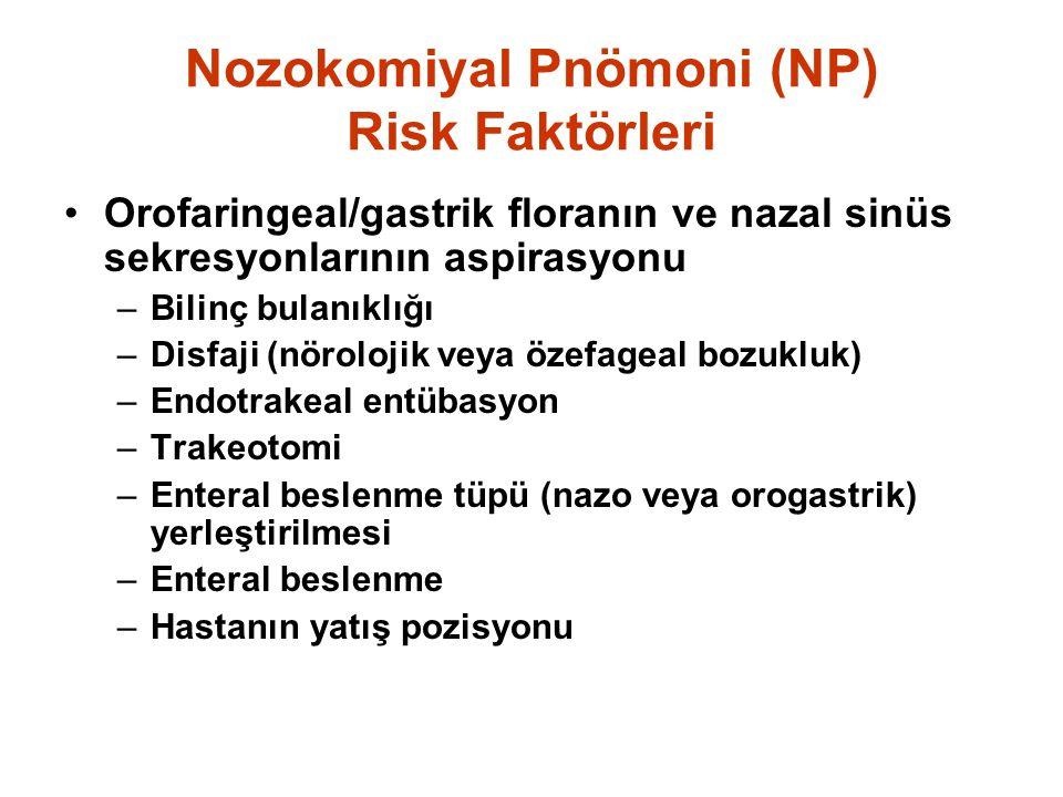 Nozokomiyal Pnömoni (NP) Risk Faktörleri