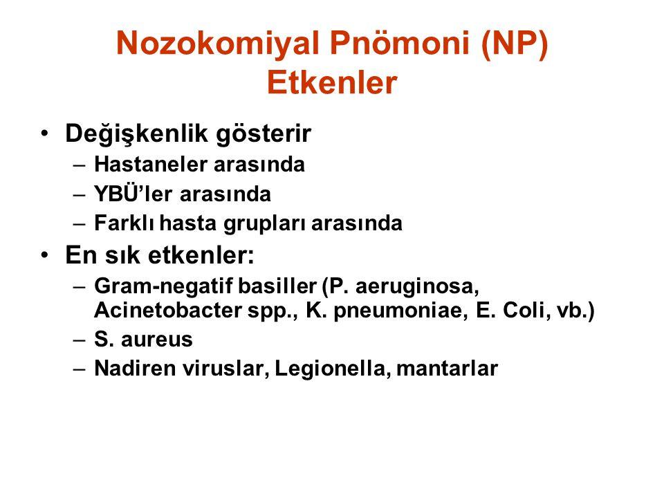 Nozokomiyal Pnömoni (NP) Etkenler