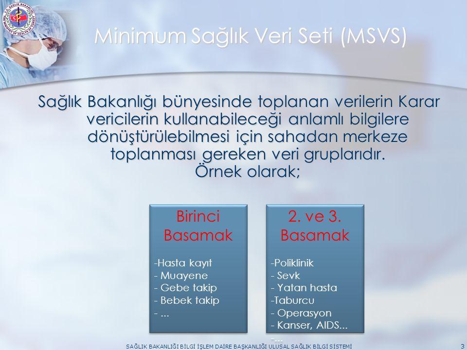 Minimum Sağlık Veri Seti (MSVS)