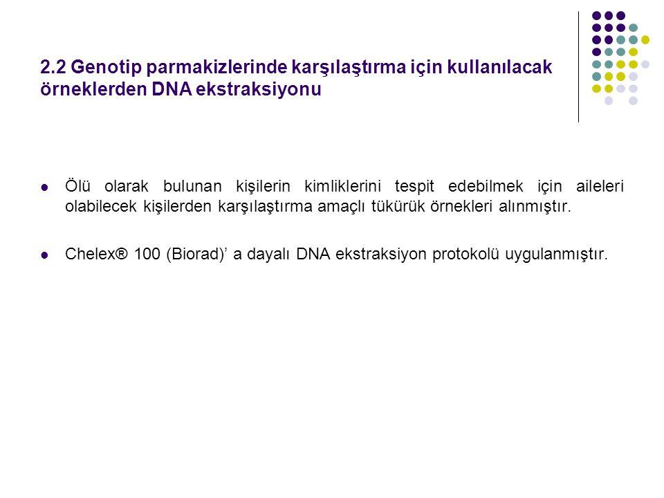 2.2 Genotip parmakizlerinde karşılaştırma için kullanılacak örneklerden DNA ekstraksiyonu