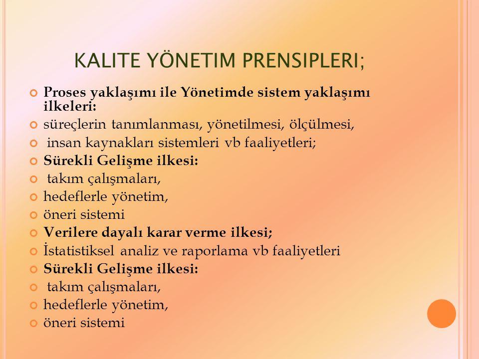 KALITE YÖNETIM PRENSIPLERI;