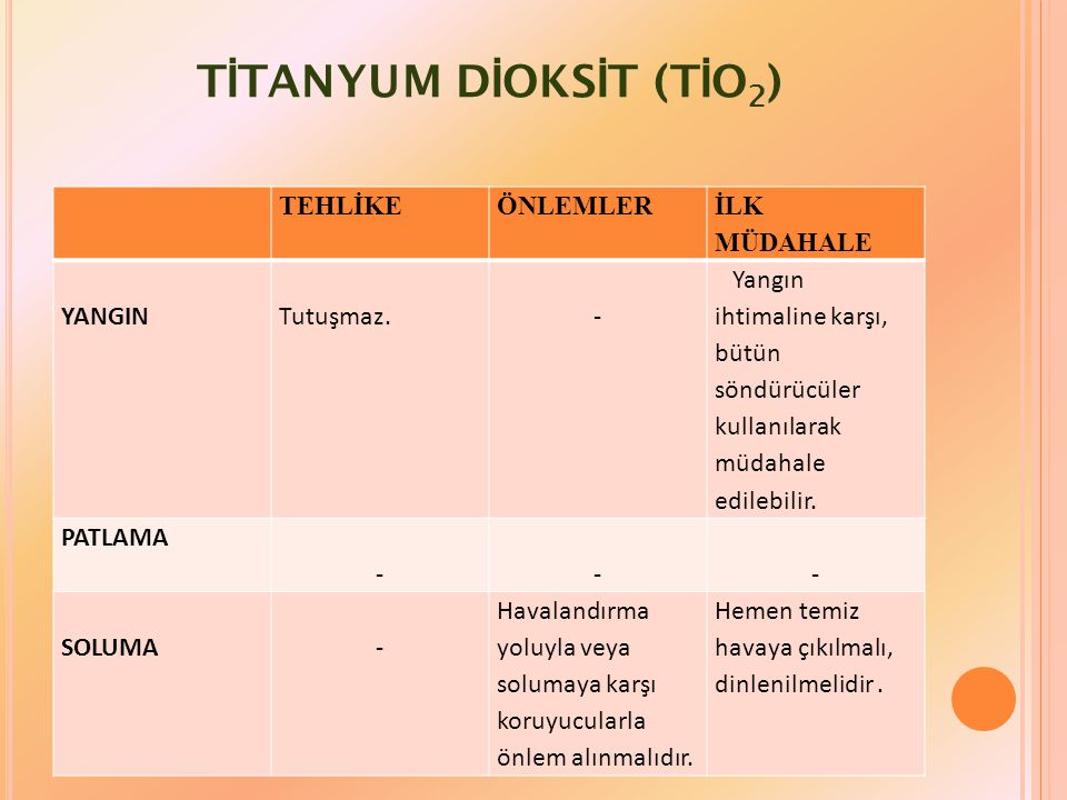 TİTANYUM DİOKSİT (TİO2)