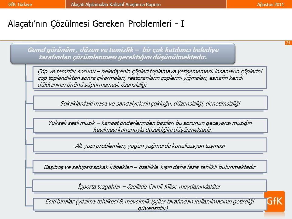 Alaçatı'nın Çözülmesi Gereken Problemleri - I