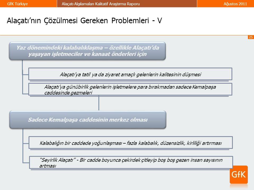 Alaçatı'nın Çözülmesi Gereken Problemleri - V