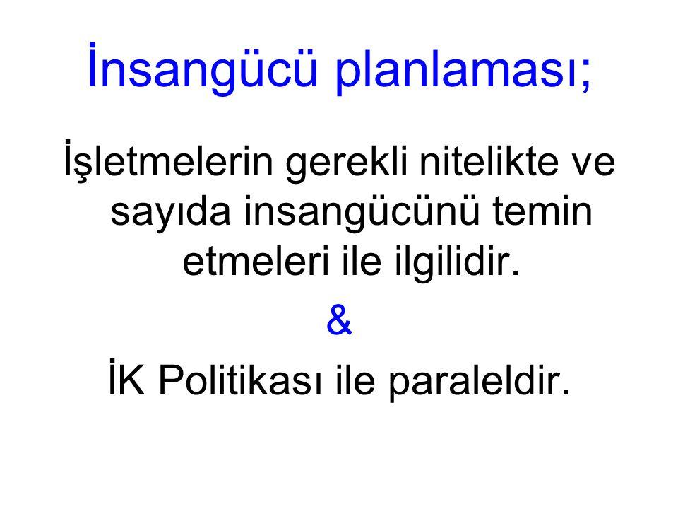 İnsangücü planlaması;