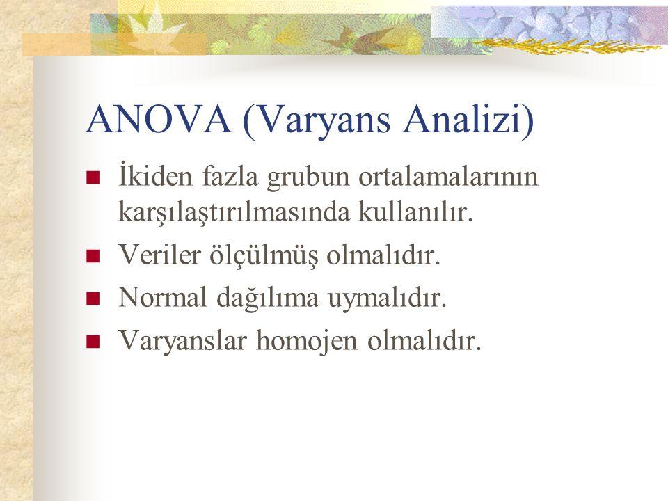 ANOVA (Varyans Analizi)