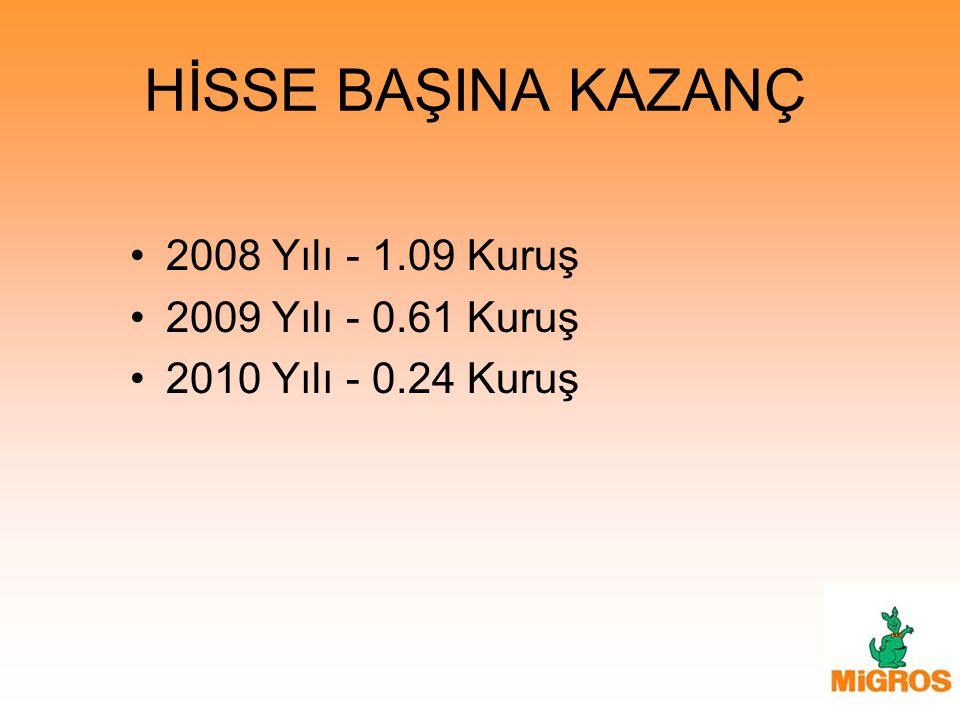 HİSSE BAŞINA KAZANÇ 2008 Yılı - 1.09 Kuruş 2009 Yılı - 0.61 Kuruş