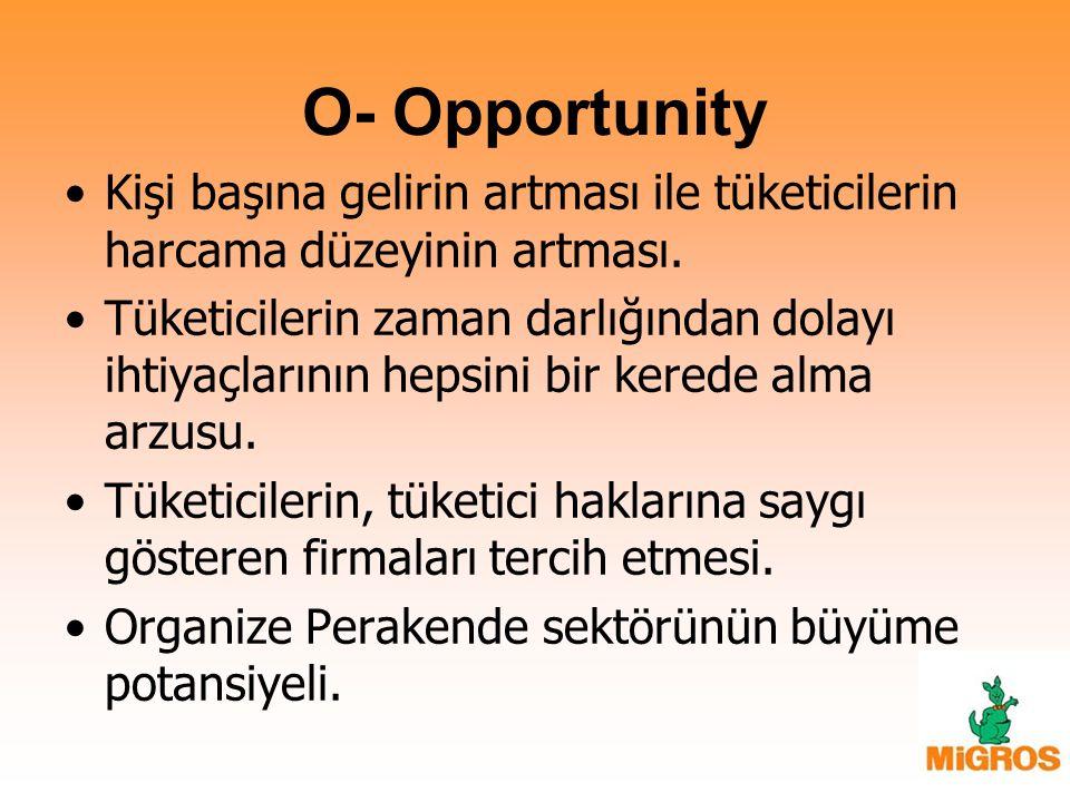 O- Opportunity Kişi başına gelirin artması ile tüketicilerin harcama düzeyinin artması.