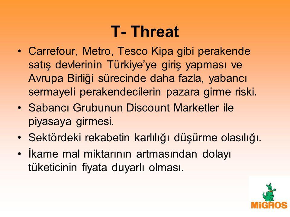 T- Threat