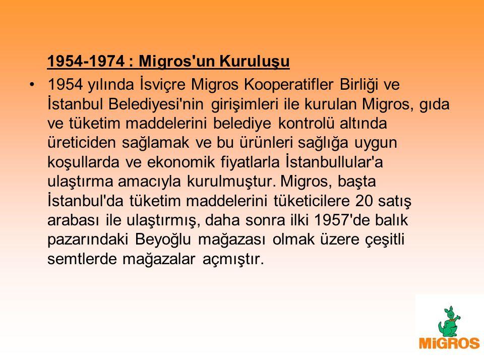 1954-1974 : Migros un Kuruluşu