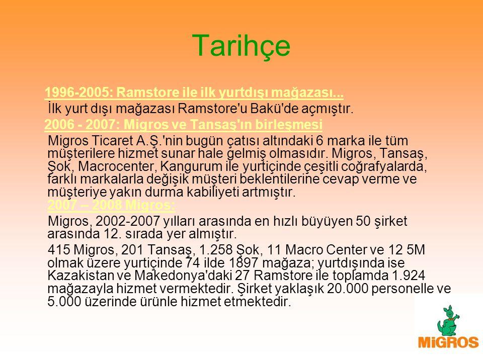 Tarihçe 1996-2005: Ramstore ile ilk yurtdışı mağazası...